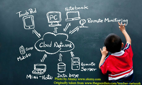 boy-drawing-cloud-network-010